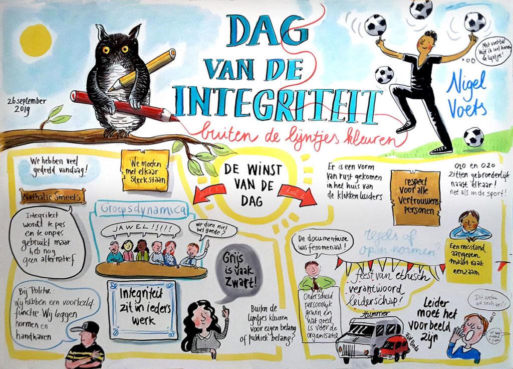 Beeldverslag Dag Vd Integriteit