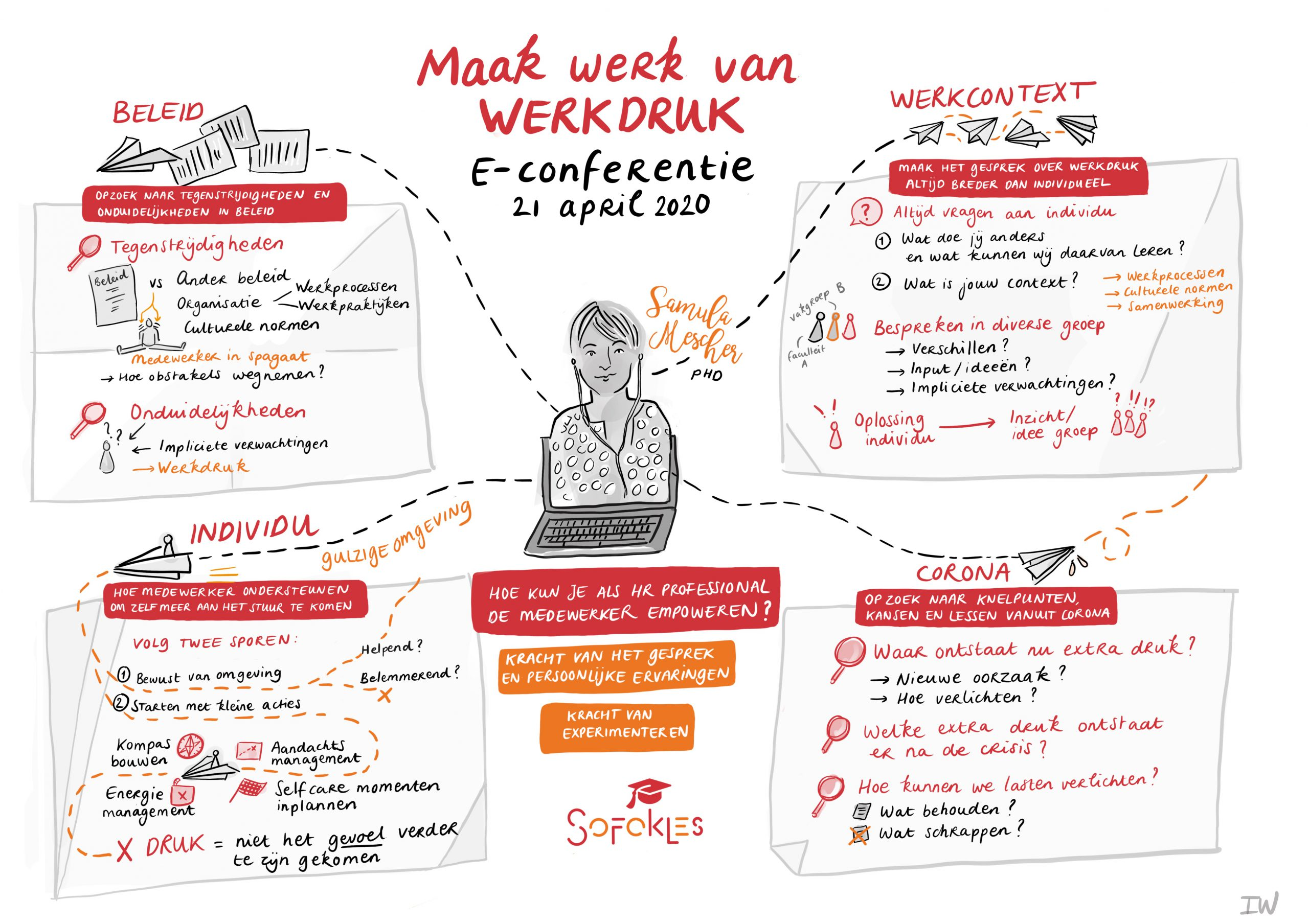 Visueel verslag van e-conferentie Maak werk van werkdruk